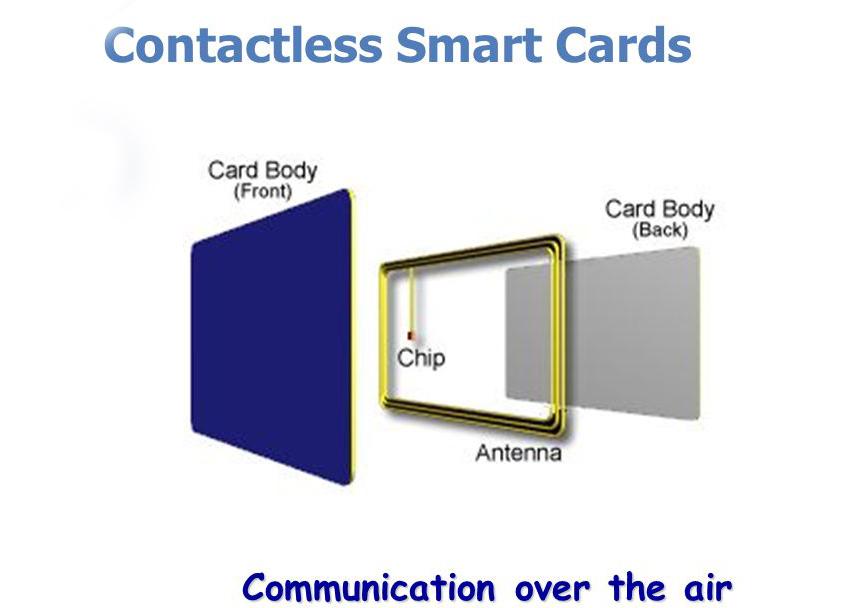 MIFARE classic 1k S50 smart chip card - Ving card, RFID
